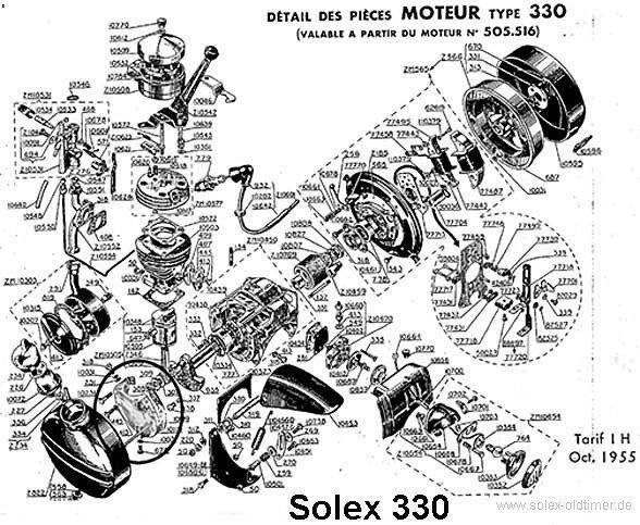 moteur de solex 330